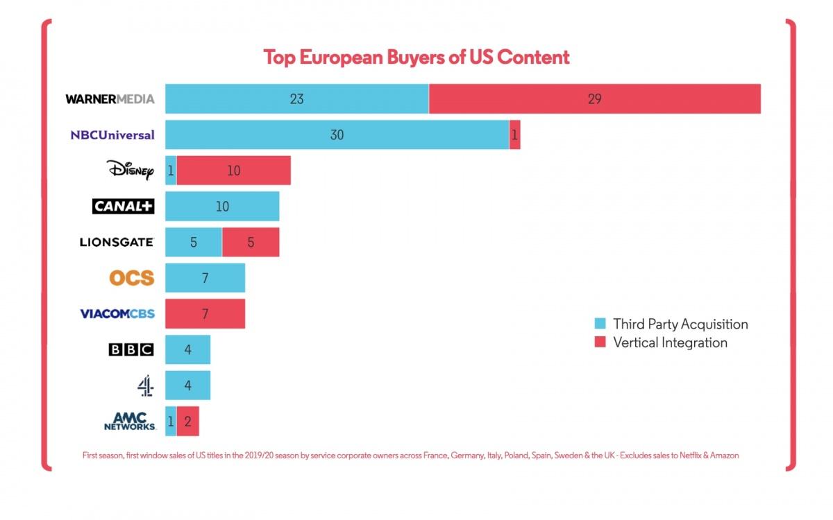 20200619 Show Tracker Top Eu Buyers 002