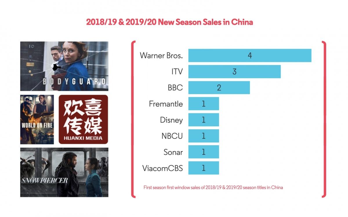 20200703 Show Tracker China 003