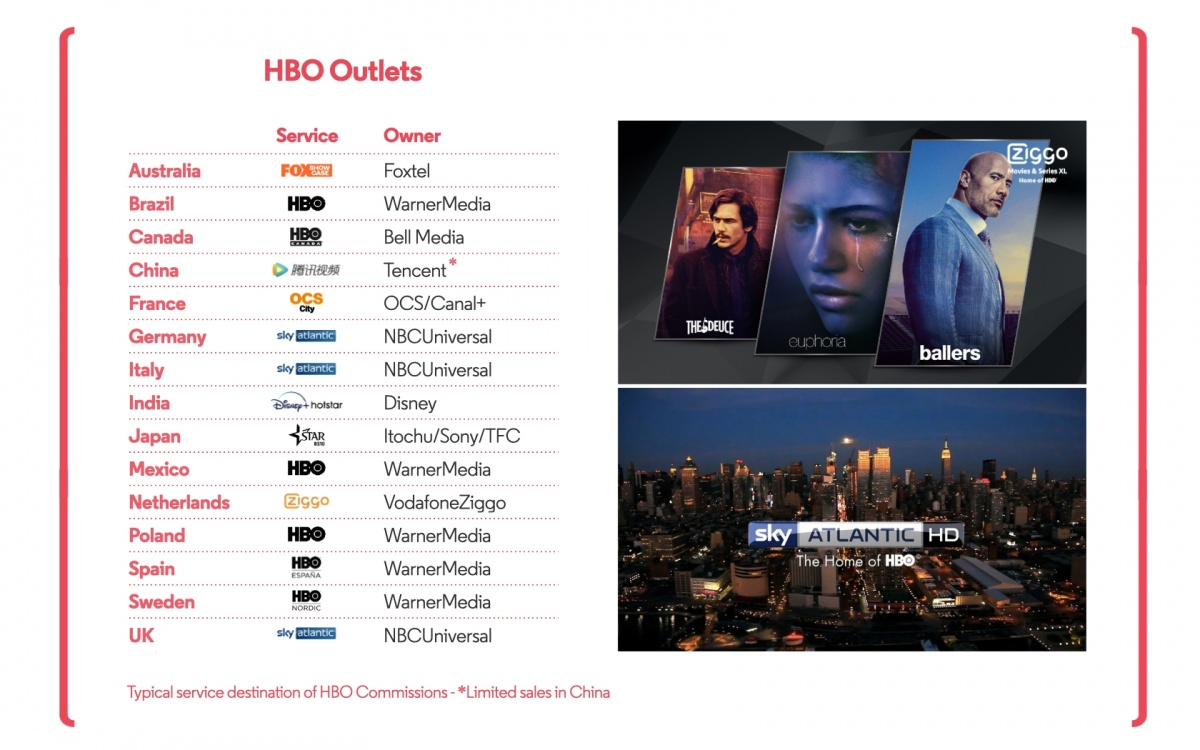 20200925 Show Tracker HBO 003