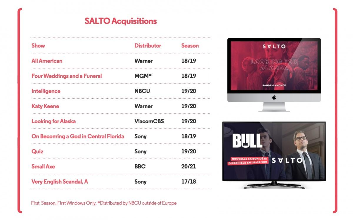 20201204 Show Tracker SALTO 003