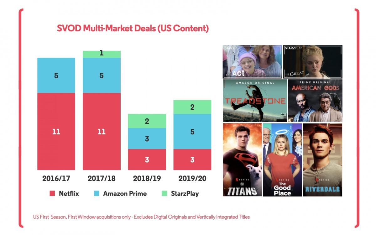 20210218 Multi Market SVOD Deals 003