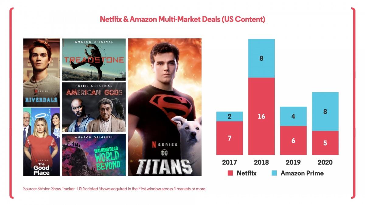 Multi Market Deals