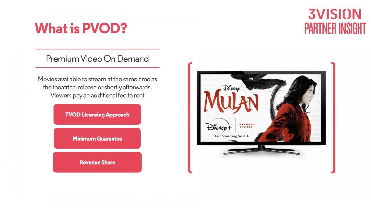 PVOD movies on demand
