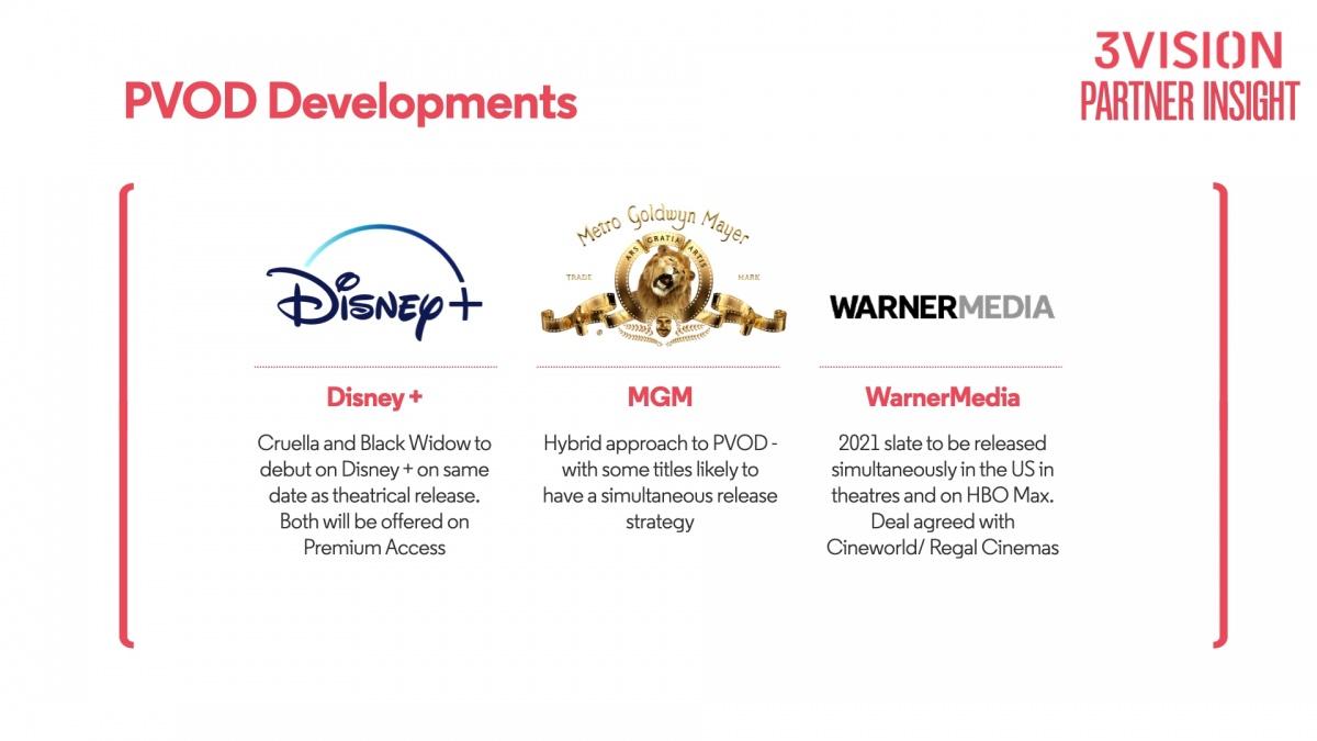 PVOD developments