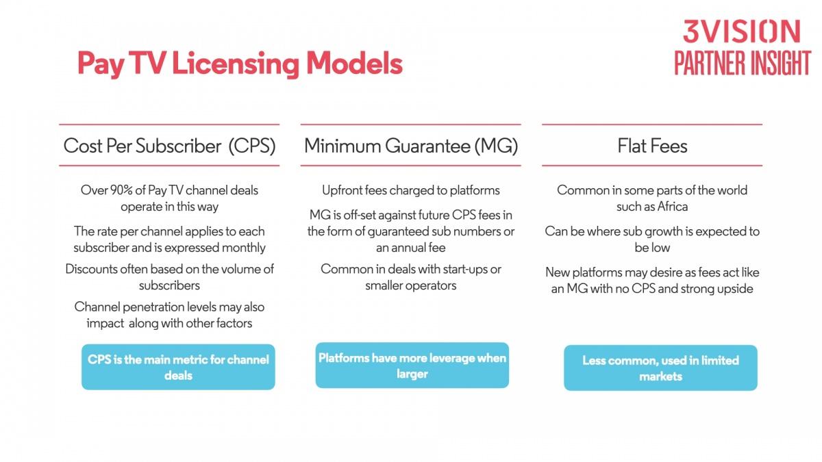 Pay TV licensing models