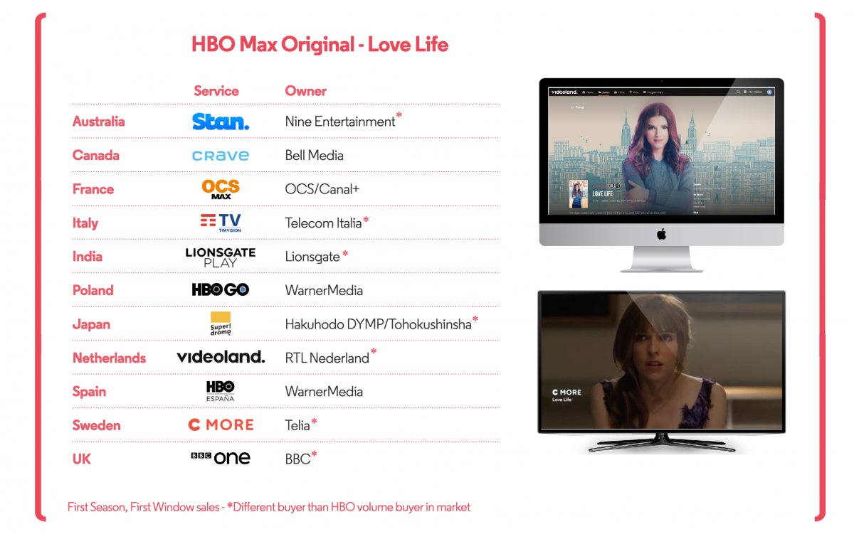 HBO Max Original Love Life