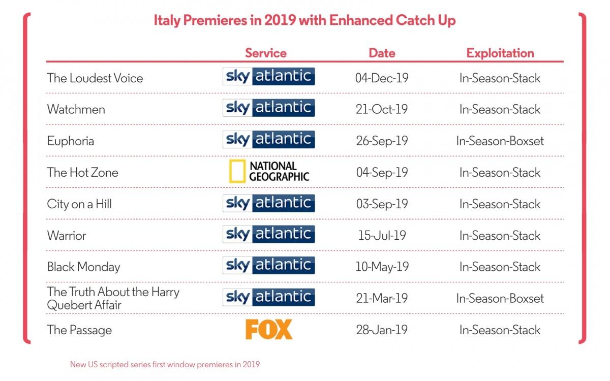 20200403 Show Tracker Italy 008